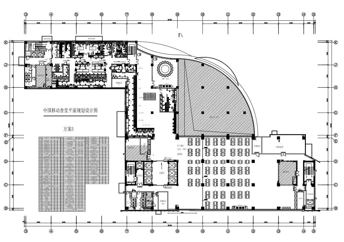 中国移动广西分公司厨房设计方案